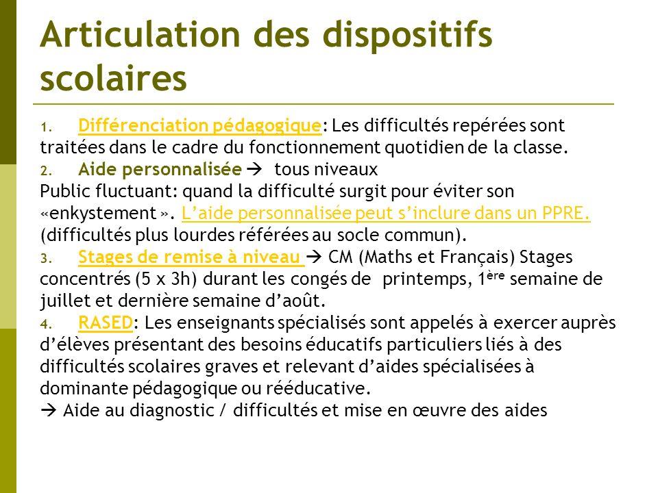 Articulation des dispositifs scolaires 1. Différenciation pédagogique: Les difficultés repérées sont Différenciation pédagogique traitées dans le cadr