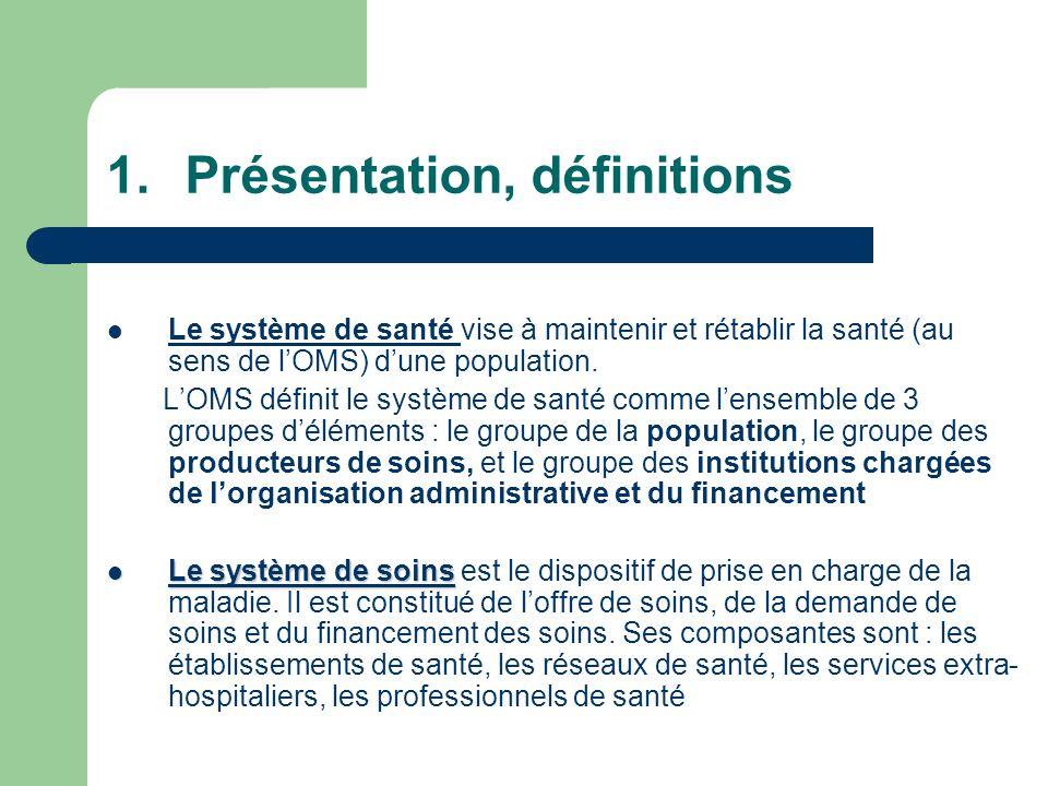2 La planification sanitaire 2.1 Définition 2.2 Evolution 2.3 Objectifs 2.4 LARH : Agence régionale dhospitalisation 2.5 Le SROS : Schéma Régional dOrganisation Sanitaire