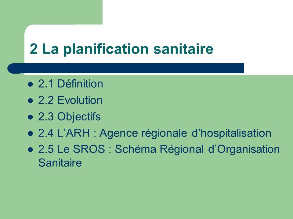 2.1 Définition Cest une organisation rationnelle de loffre de soins hospitaliers sur lensemble du territoire pour satisfaire les besoins sanitaires de la population.