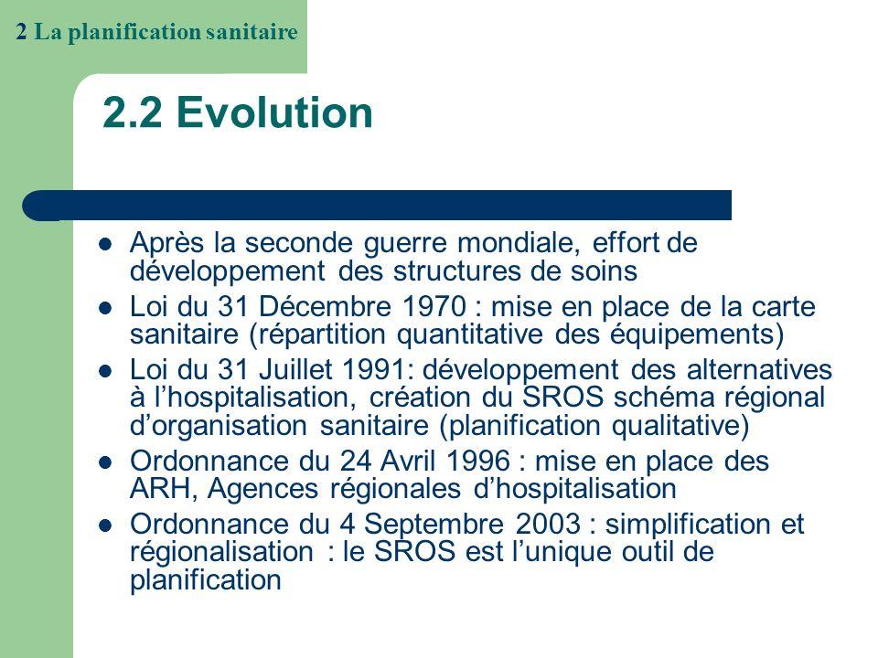 8.4 Lorganisation interne (ordonnance du 2 Mai 2005 ) création de pôles dactivité : regroupement de services et unités fonctionnelles.