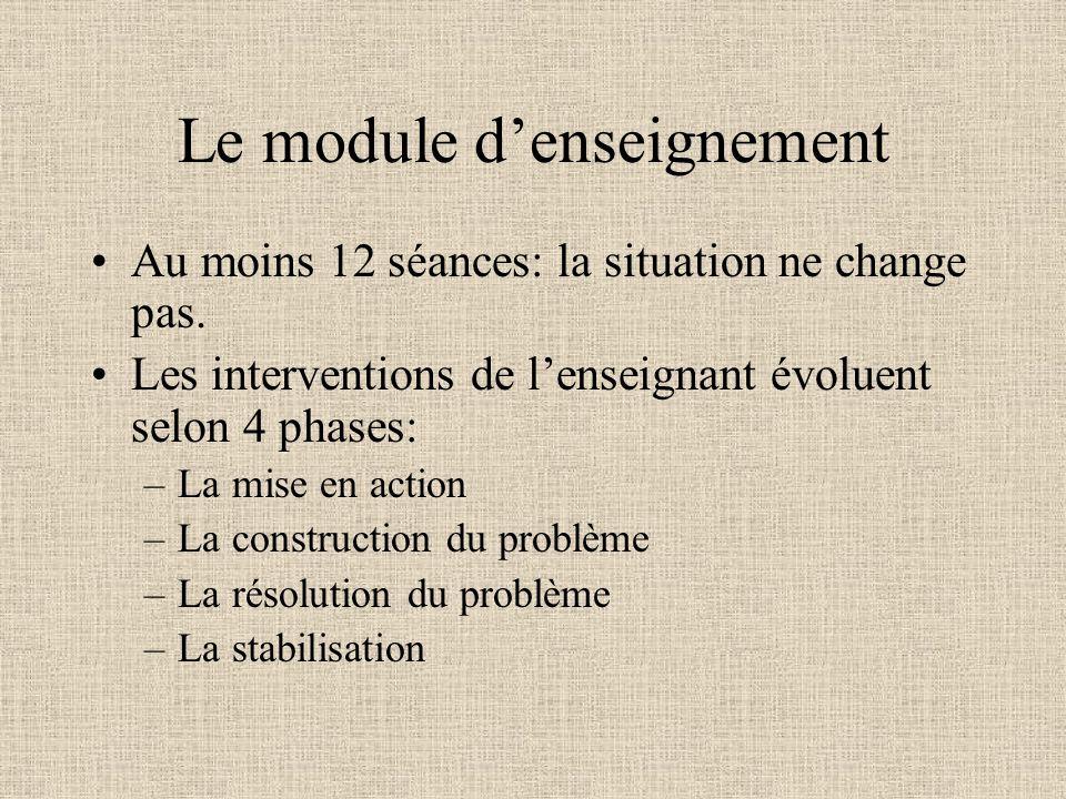 Le module denseignement Au moins 12 séances: la situation ne change pas. Les interventions de lenseignant évoluent selon 4 phases: –La mise en action