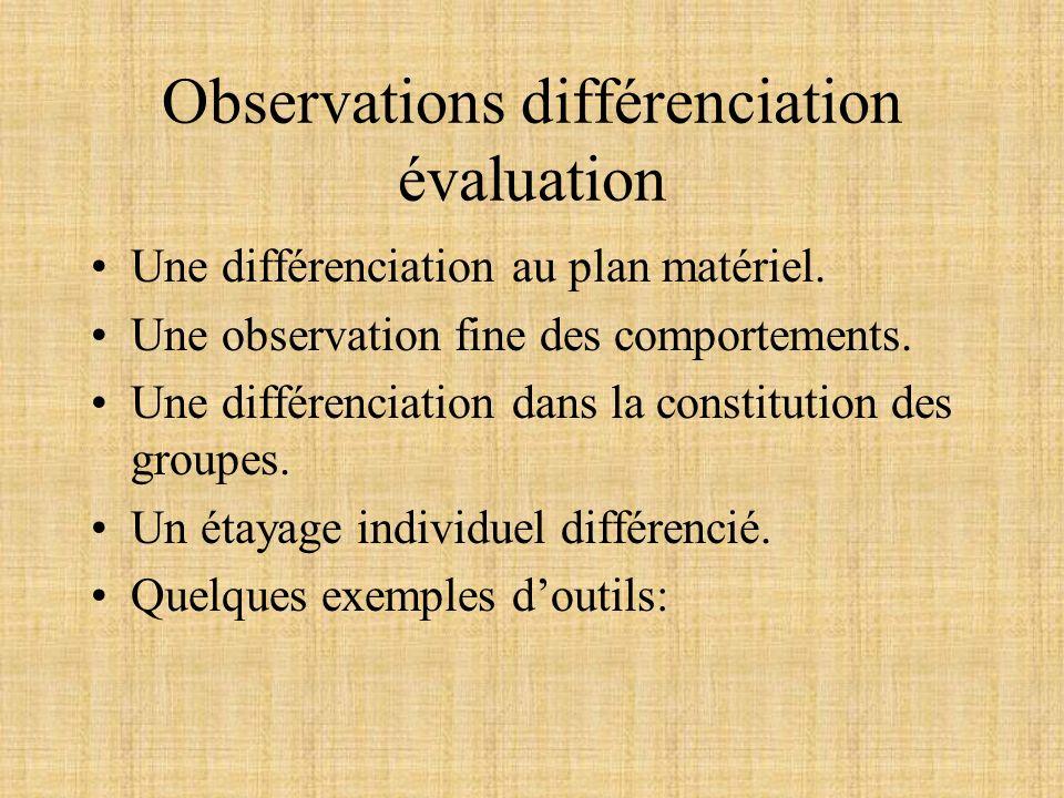 Observations différenciation évaluation Une différenciation au plan matériel. Une observation fine des comportements. Une différenciation dans la cons