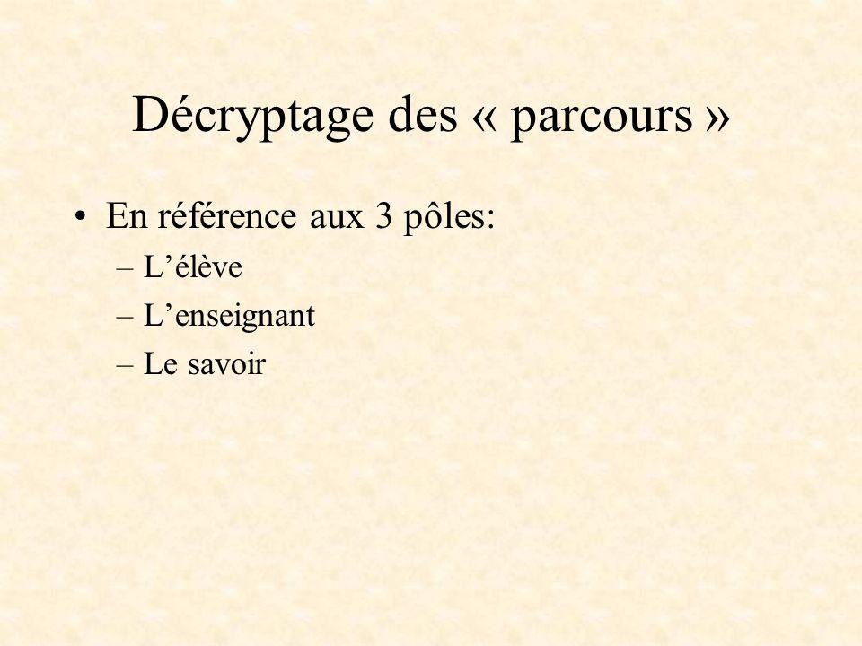 Décryptage des « parcours » En référence aux 3 pôles: –Lélève –Lenseignant –Le savoir
