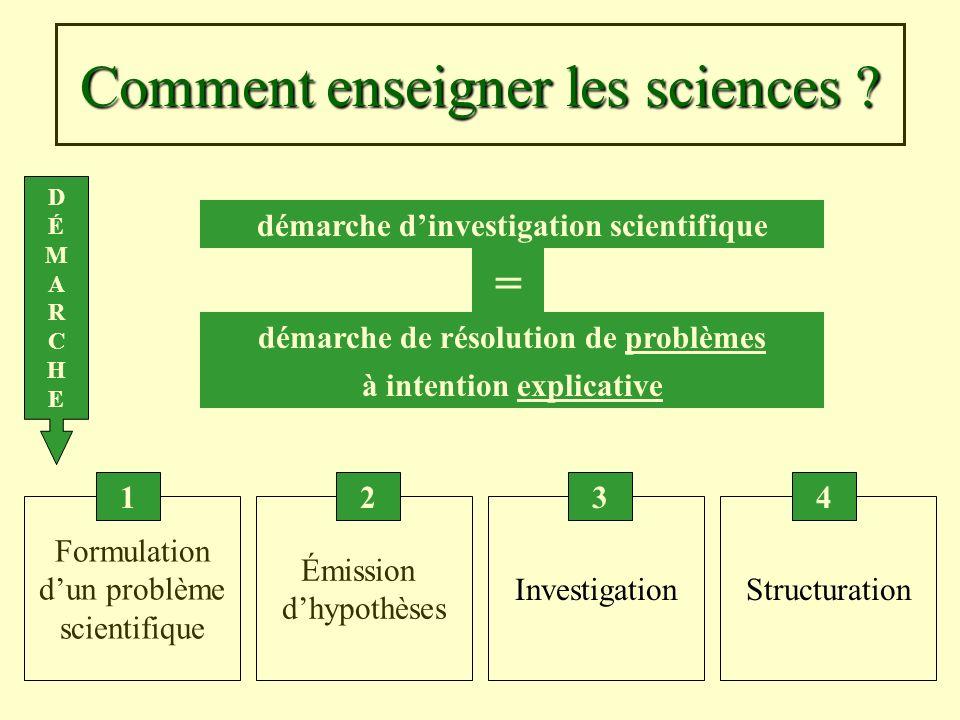 Comment enseigner les sciences ? démarche dinvestigation scientifique démarche de résolution de problèmes à intention explicative Formulation dun prob