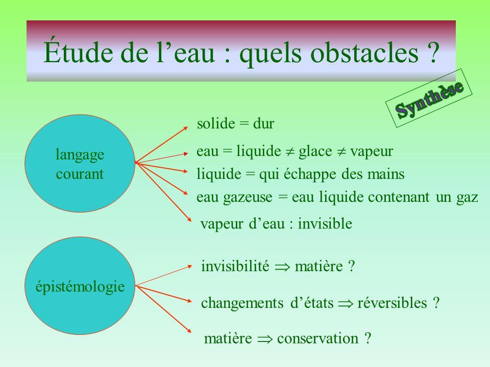 solide = dur liquide = qui échappe des mains eau = liquide glace vapeur invisibilité matière ? Étude de leau : quels obstacles ? changements détats ré