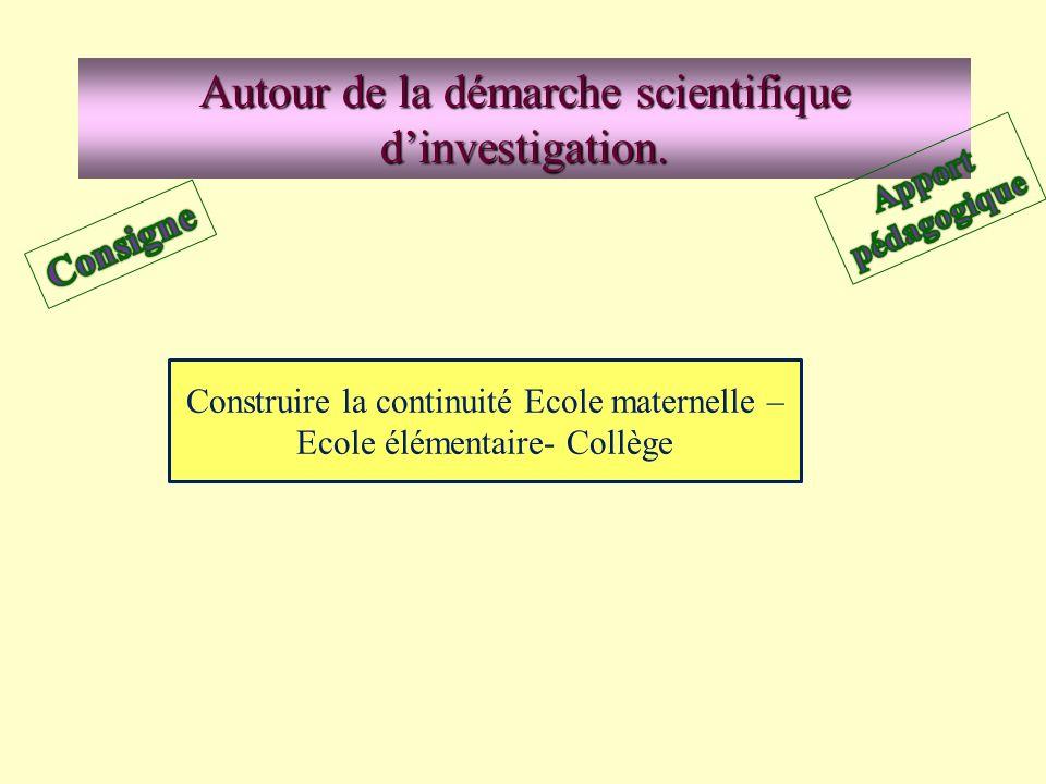 Construire la continuité Ecole maternelle – Ecole élémentaire- Collège Autour de la démarche scientifique dinvestigation.
