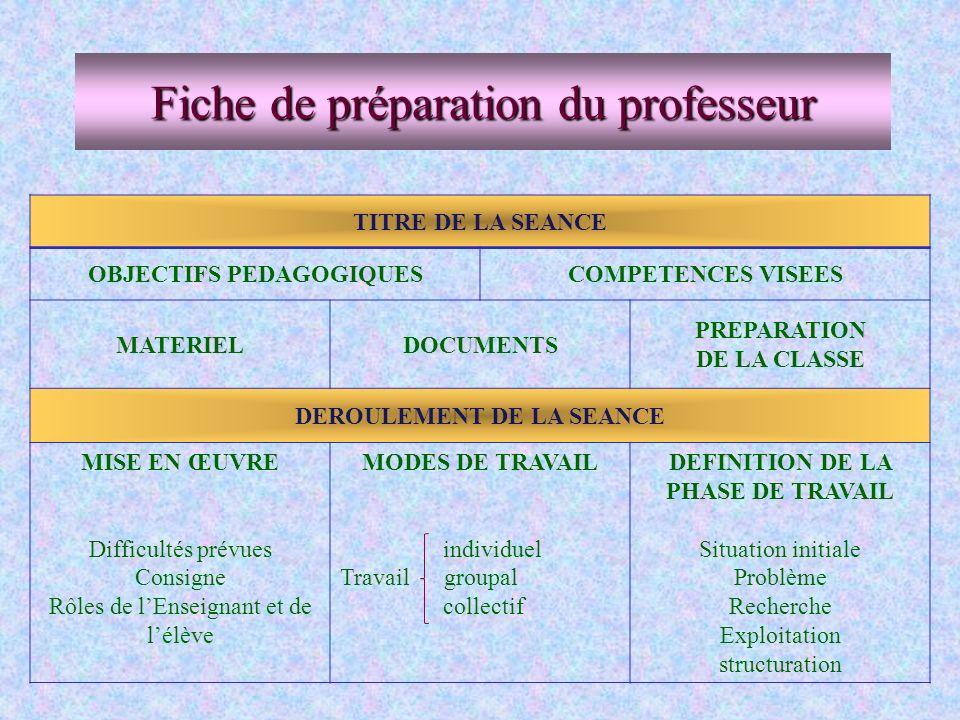 Fiche de préparation du professeur TITRE DE LA SEANCE OBJECTIFS PEDAGOGIQUESCOMPETENCES VISEES MATERIELDOCUMENTS PREPARATION DE LA CLASSE DEROULEMENT