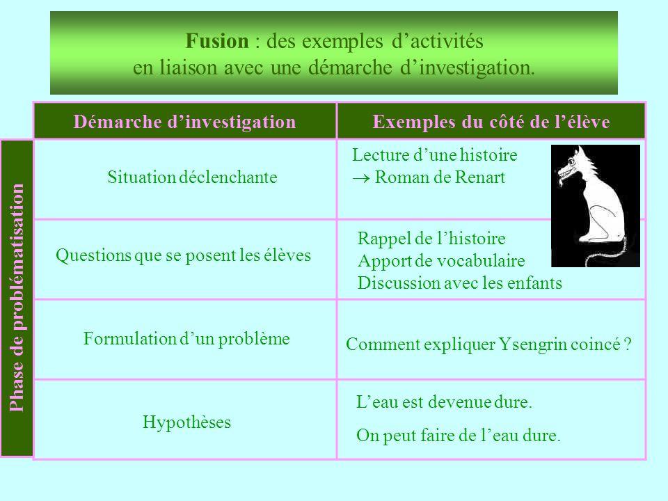 Fusion : des exemples dactivités en liaison avec une démarche dinvestigation. Démarche dinvestigationExemples du côté de lélève Situation déclenchante
