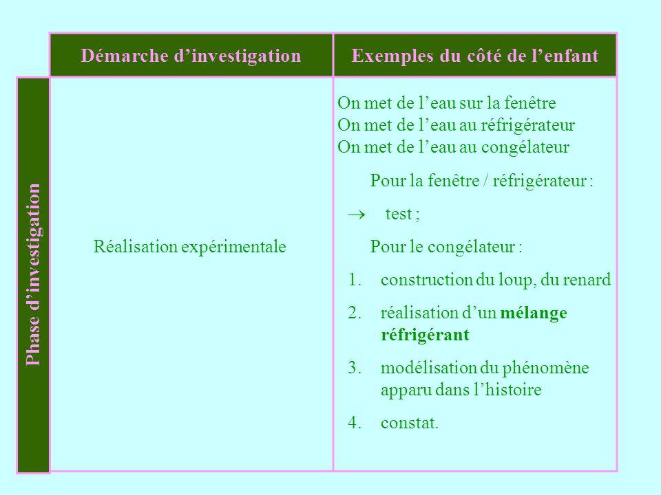 Démarche dinvestigationExemples du côté de lenfant Réalisation expérimentale Pour la fenêtre / réfrigérateur : test ; Pour le congélateur : 1.construc