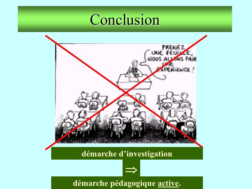 Conclusion démarche dinvestigation démarche pédagogique active.