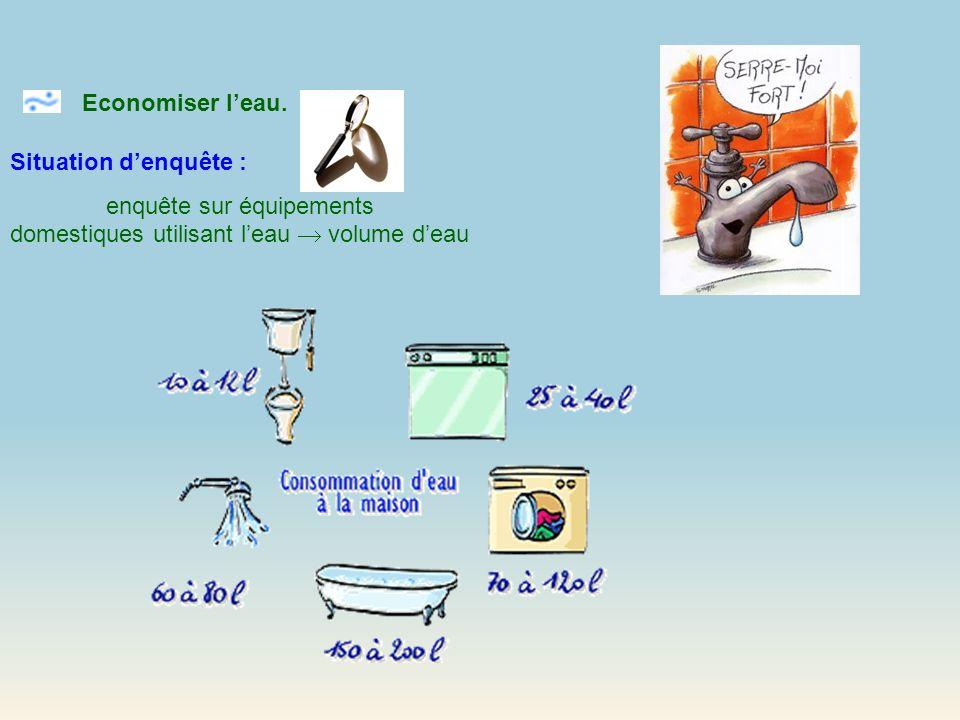 Economiser leau. Situation denquête : enquête sur équipements domestiques utilisant leau volume deau