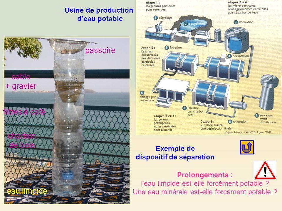 Usine de production deau potable Prolongements : leau limpide est-elle forcément potable ? Une eau minérale est-elle forcément potable ? passoire sabl