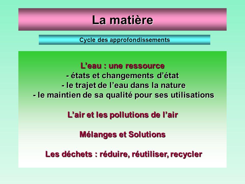 Leau : une ressource - états et changements détat - le trajet de leau dans la nature - le maintien de sa qualité pour ses utilisations Lair et les pol