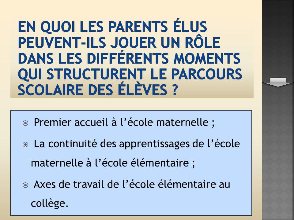 Premier accueil à lécole maternelle ; La continuité des apprentissages de lécole maternelle à lécole élémentaire ; Axes de travail de lécole élémentaire au collège.