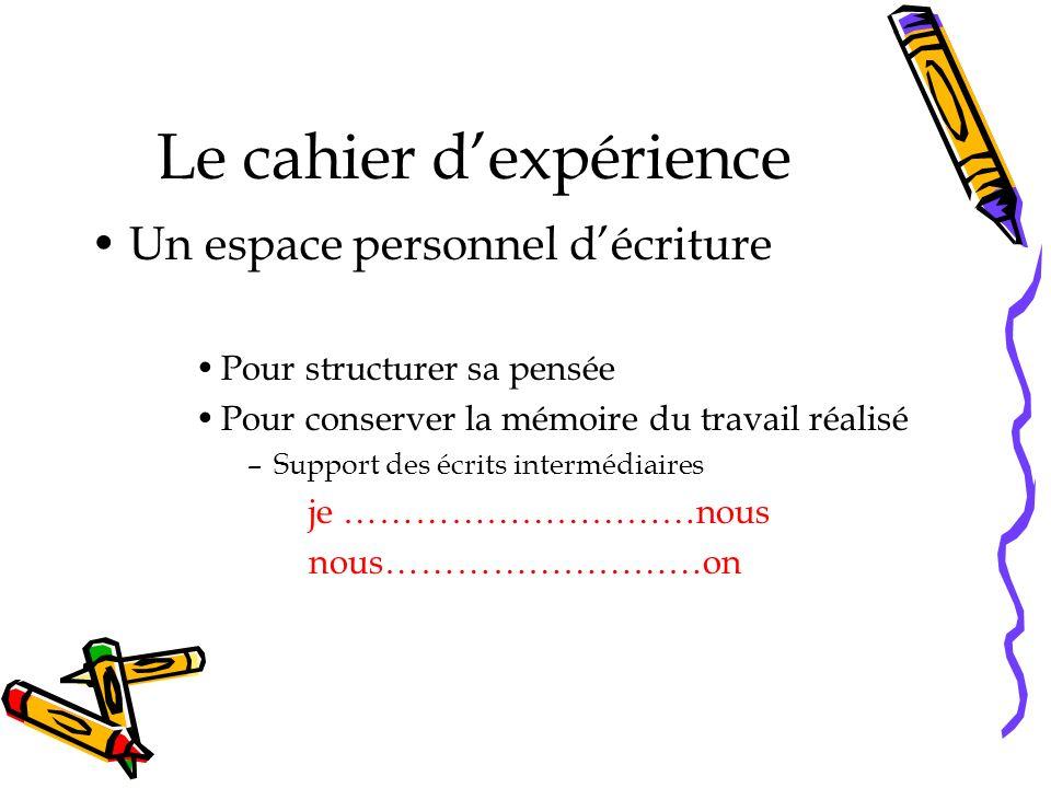 Le cahier dexpérience Un espace personnel décriture Pour structurer sa pensée Pour conserver la mémoire du travail réalisé –Support des écrits intermédiaires je …………………………nous nous………………………on