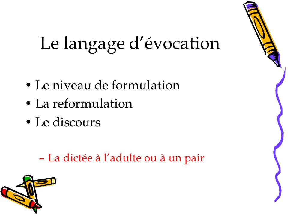Le langage dévocation Le niveau de formulation La reformulation Le discours –La dictée à ladulte ou à un pair