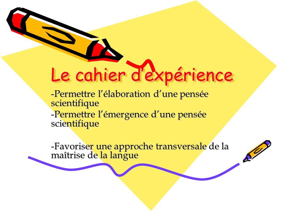 Le cahier dexpérience -Permettre lélaboration dune pensée scientifique -Permettre lémergence dune pensée scientifique -Favoriser une approche transversale de la maîtrise de la langue