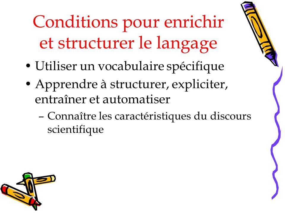 Conditions pour enrichir et structurer le langage Utiliser un vocabulaire spécifique Apprendre à structurer, expliciter, entraîner et automatiser –Connaître les caractéristiques du discours scientifique
