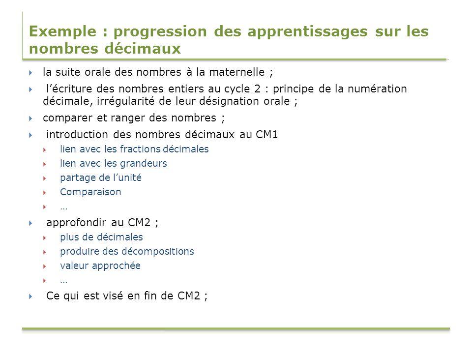 Exemple : progression des apprentissages sur les nombres décimaux la suite orale des nombres à la maternelle ; lécriture des nombres entiers au cycle