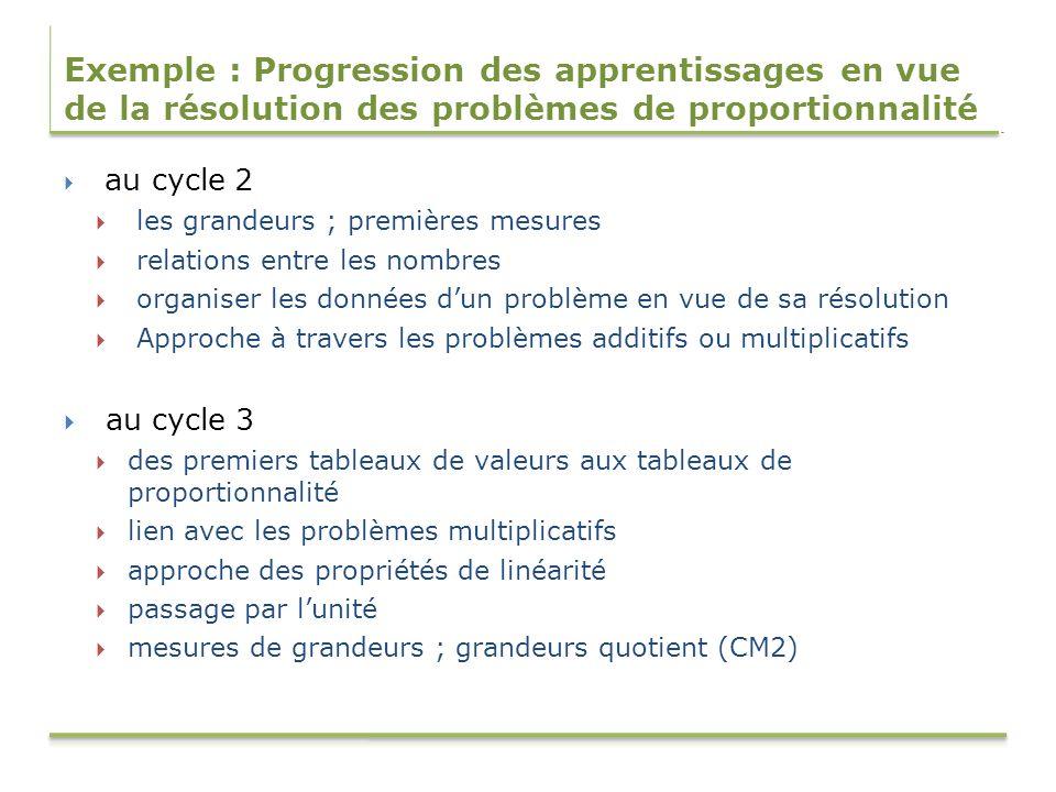 Exemple : Progression des apprentissages en vue de la résolution des problèmes de proportionnalité au cycle 2 les grandeurs ; premières mesures relati