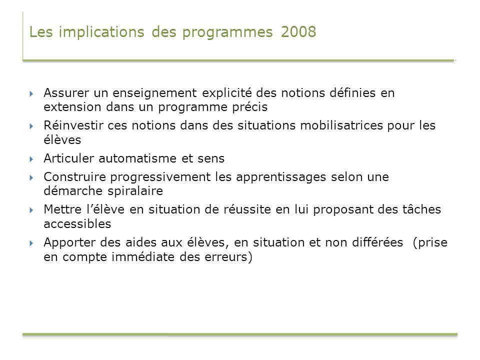 Les implications des programmes 2008 Assurer un enseignement explicité des notions définies en extension dans un programme précis Réinvestir ces notio
