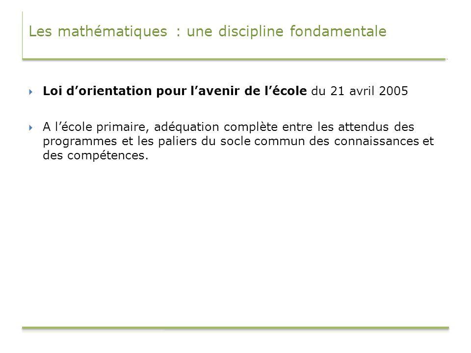 Les mathématiques : une discipline fondamentale Loi dorientation pour lavenir de lécole du 21 avril 2005 A lécole primaire, adéquation complète entre