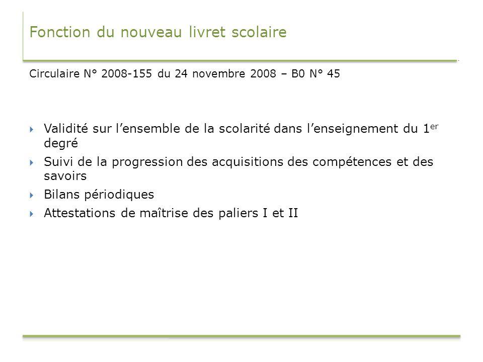 Fonction du nouveau livret scolaire Circulaire N° 2008-155 du 24 novembre 2008 – B0 N° 45 Validité sur lensemble de la scolarité dans lenseignement du