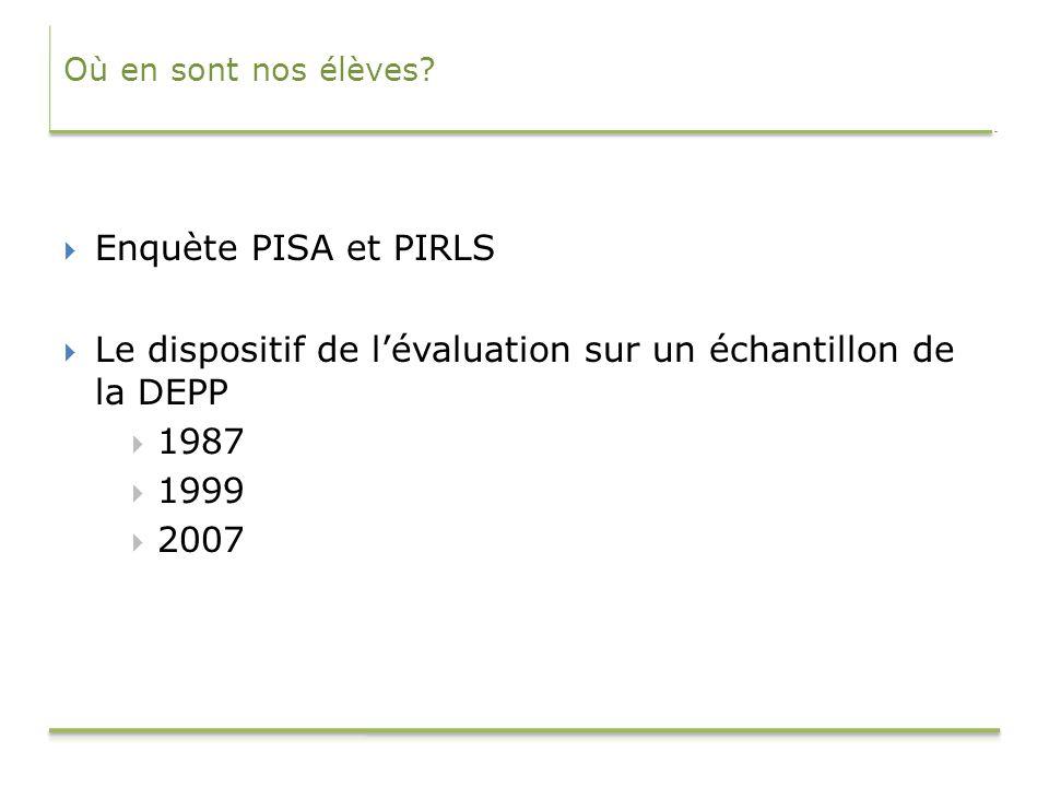 Où en sont nos élèves? Enquète PISA et PIRLS Le dispositif de lévaluation sur un échantillon de la DEPP 1987 1999 2007