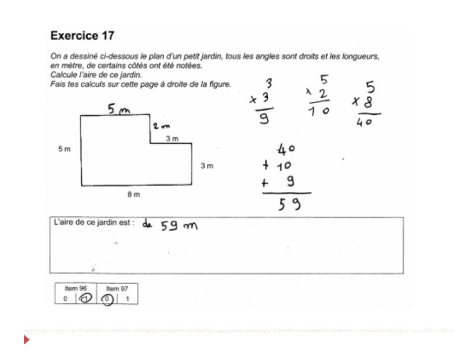 Résoudre des problèmes demande un entraînement mobilise toujours des connaissances et des automatismes nombres et du calcul sens des opérations grandeurs usuelles et unités qui les mesurent méthodes de raisonnement