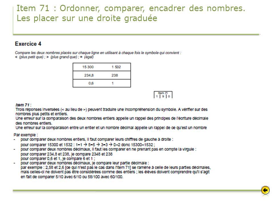 Item 71 : Ordonner, comparer, encadrer des nombres. Les placer sur une droite graduée