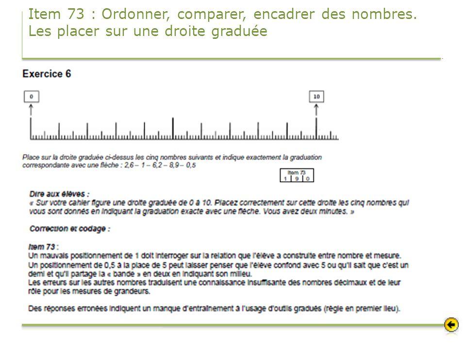 Item 73 : Ordonner, comparer, encadrer des nombres. Les placer sur une droite graduée