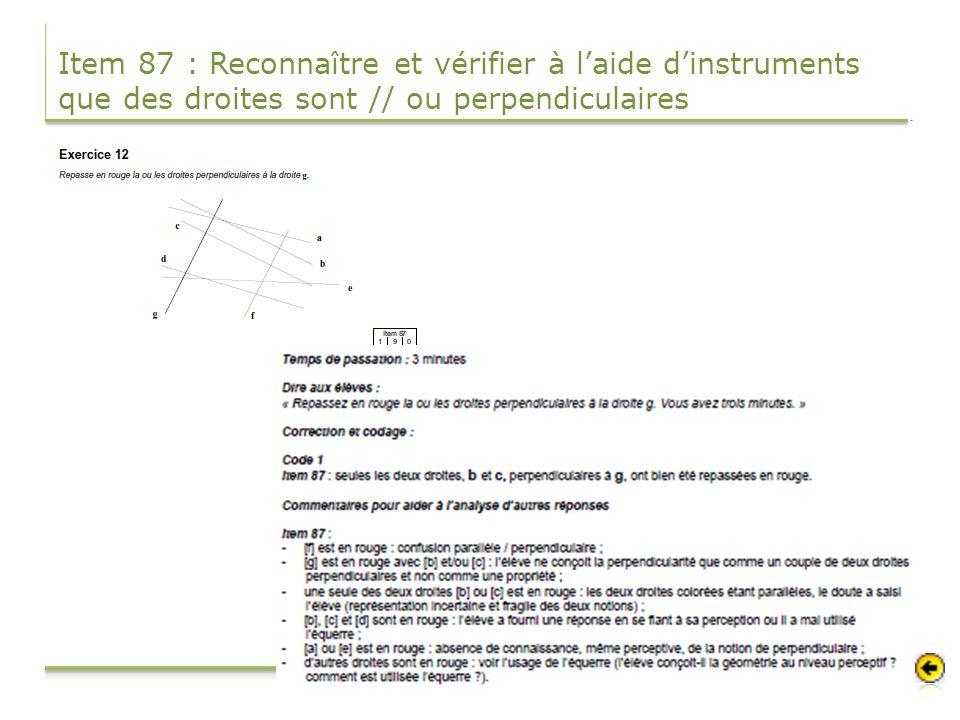 Item 87 : Reconnaître et vérifier à laide dinstruments que des droites sont // ou perpendiculaires