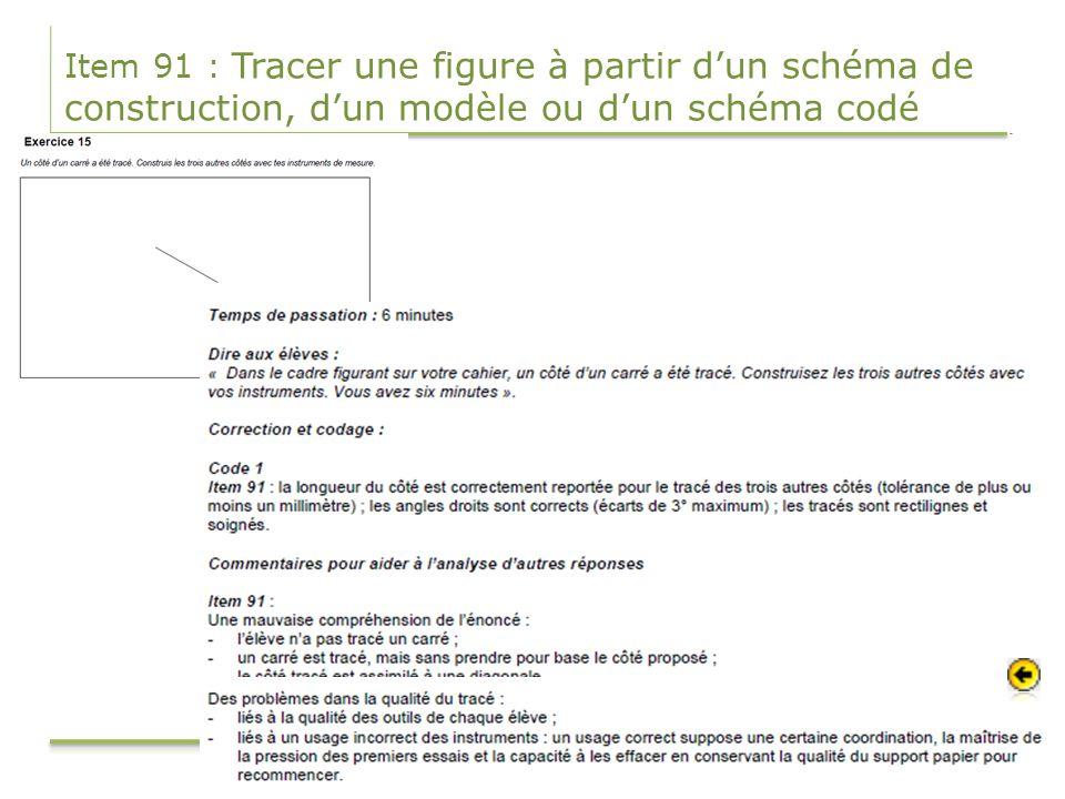 Item 91 : Tracer une figure à partir dun schéma de construction, dun modèle ou dun schéma codé