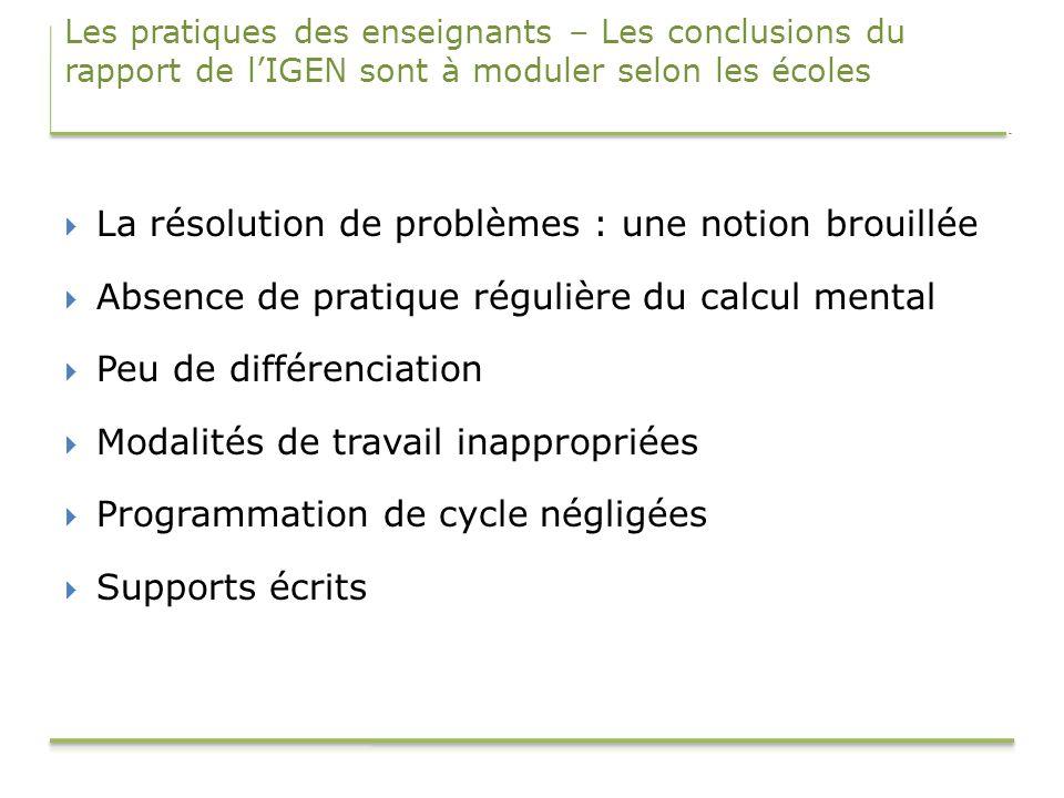Les pratiques des enseignants – Les conclusions du rapport de lIGEN sont à moduler selon les écoles La résolution de problèmes : une notion brouillée