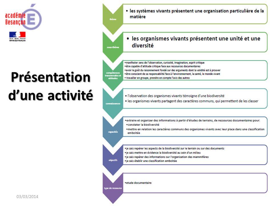 Présentation dune activité 03/03/2014Chimie-Biochimie-Sciences du Vivant13