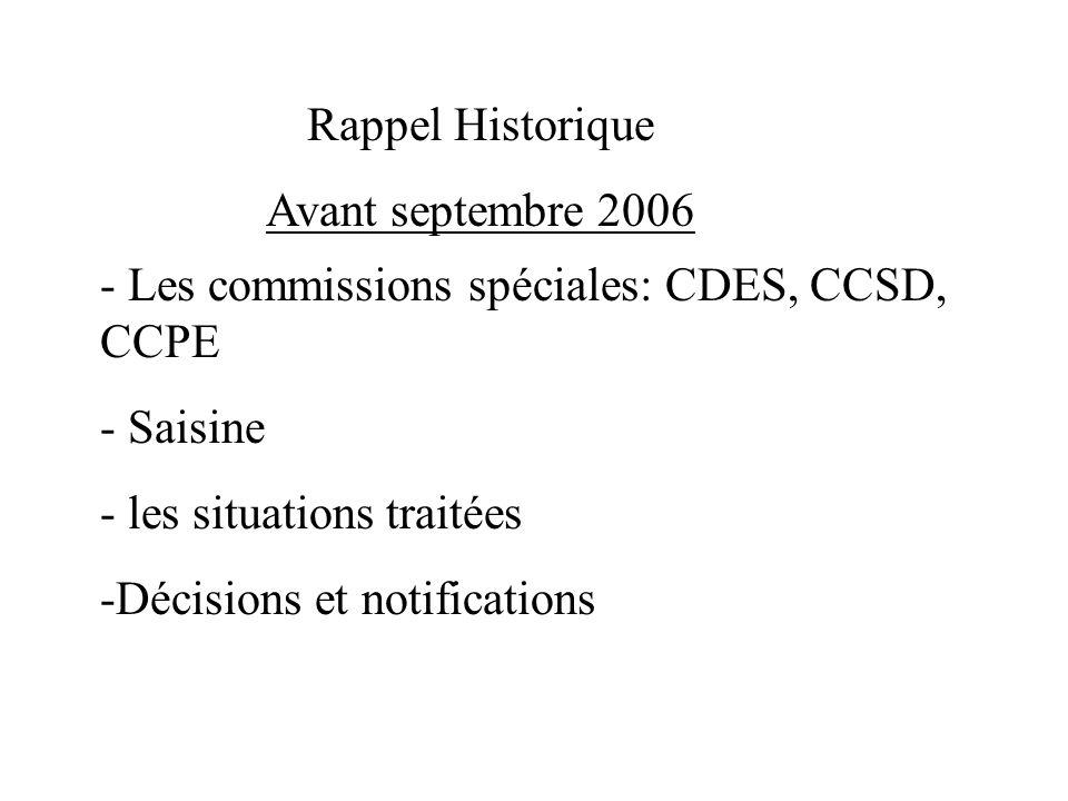 Rappel Historique Avant septembre 2006 - Les commissions spéciales: CDES, CCSD, CCPE - Saisine - les situations traitées -Décisions et notifications