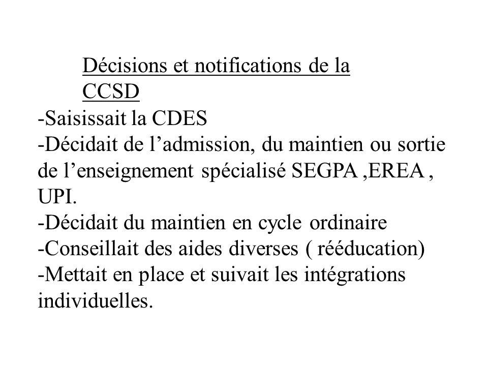 Décisions et notifications de la CCSD -Saisissait la CDES -Décidait de ladmission, du maintien ou sortie de lenseignement spécialisé SEGPA,EREA, UPI.