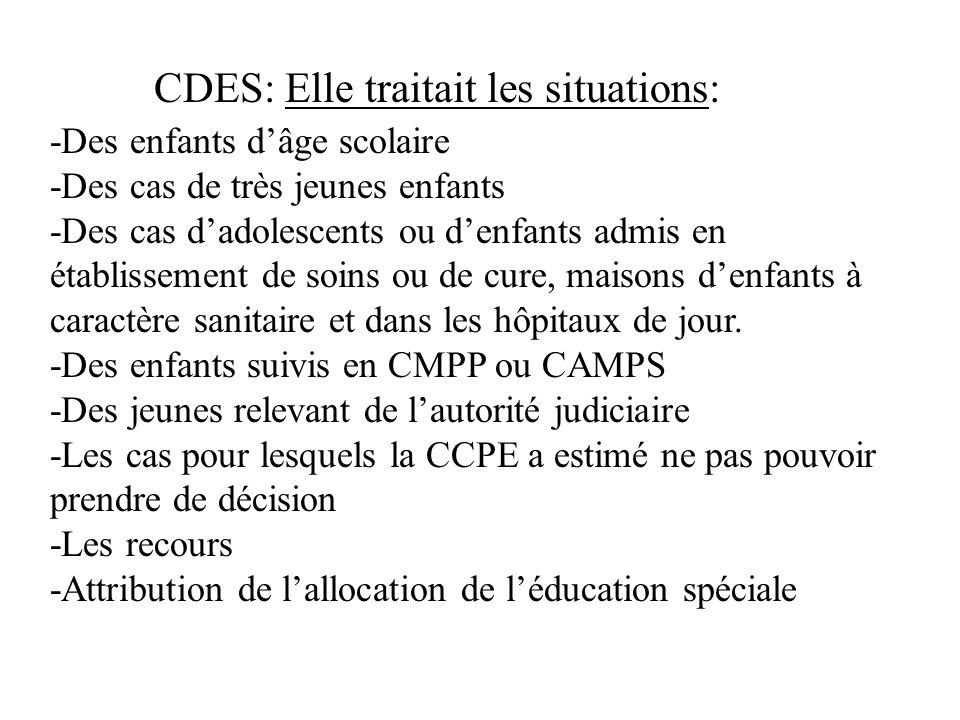 CDES: Elle traitait les situations: -Des enfants dâge scolaire -Des cas de très jeunes enfants -Des cas dadolescents ou denfants admis en établissemen