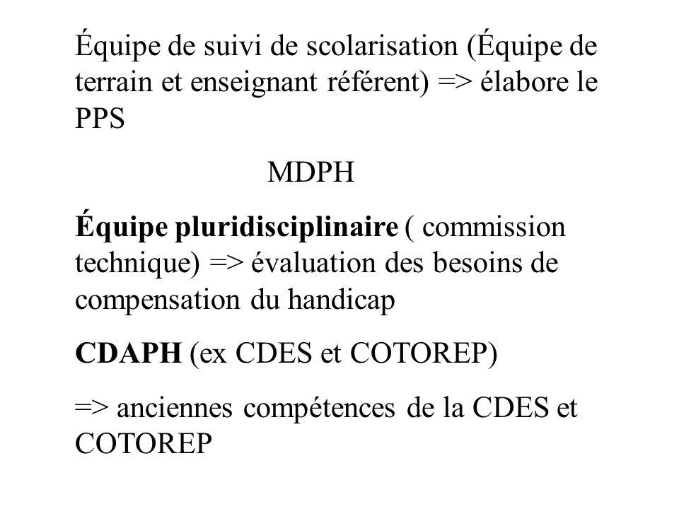 Équipe de suivi de scolarisation (Équipe de terrain et enseignant référent) => élabore le PPS MDPH Équipe pluridisciplinaire ( commission technique) =