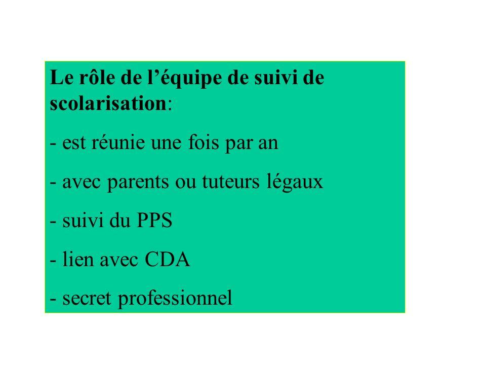 Le rôle de léquipe de suivi de scolarisation: - est réunie une fois par an - avec parents ou tuteurs légaux - suivi du PPS - lien avec CDA - secret pr
