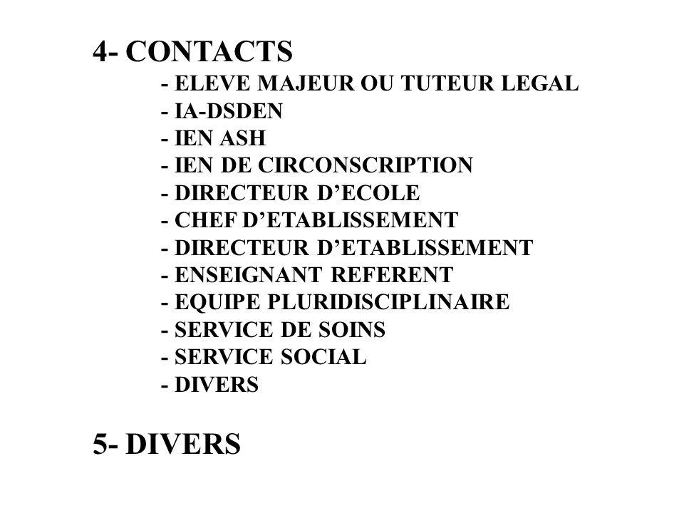 4- CONTACTS - ELEVE MAJEUR OU TUTEUR LEGAL - IA-DSDEN - IEN ASH - IEN DE CIRCONSCRIPTION - DIRECTEUR DECOLE - CHEF DETABLISSEMENT - DIRECTEUR DETABLIS