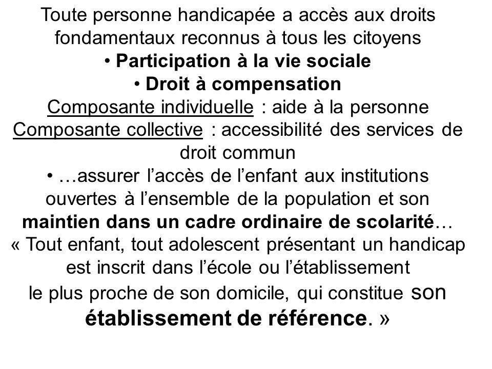 Toute personne handicapée a accès aux droits fondamentaux reconnus à tous les citoyens Participation à la vie sociale Droit à compensation Composante