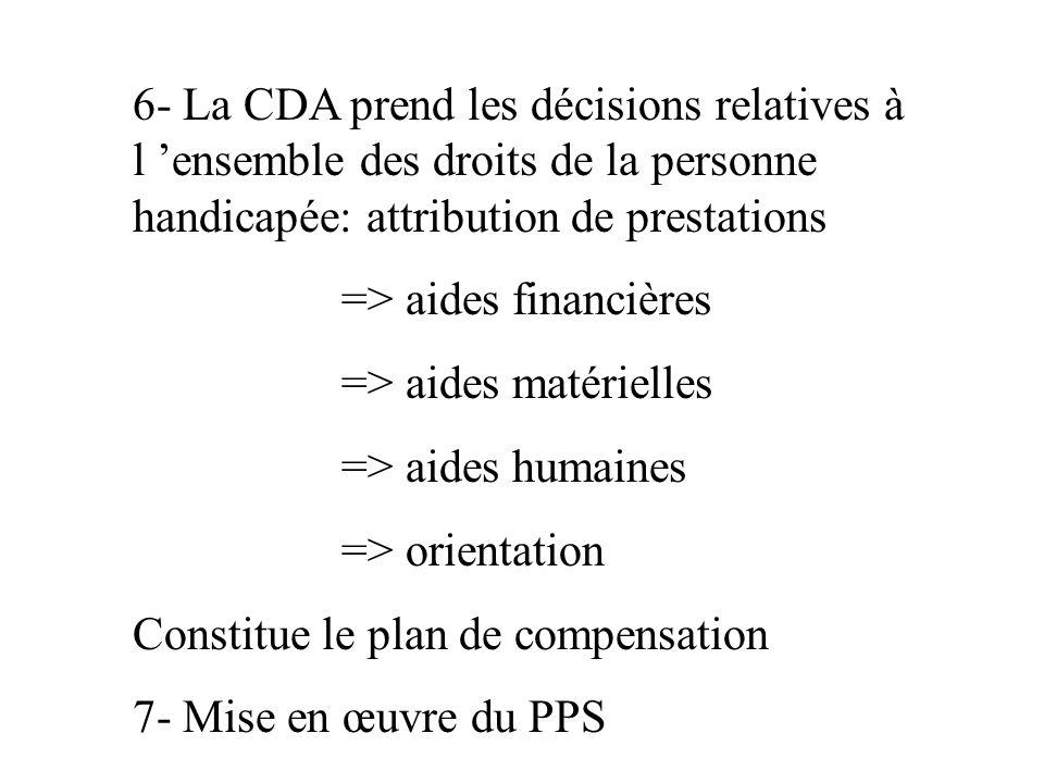 6- La CDA prend les décisions relatives à l ensemble des droits de la personne handicapée: attribution de prestations => aides financières => aides ma