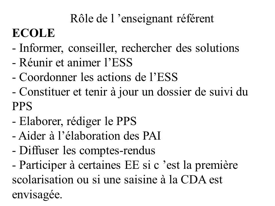 Rôle de l enseignant référent ECOLE - Informer, conseiller, rechercher des solutions - Réunir et animer lESS - Coordonner les actions de lESS - Consti