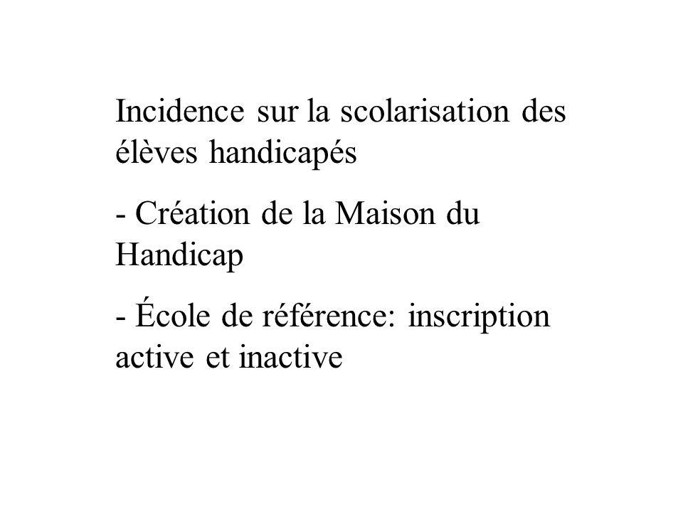 Incidence sur la scolarisation des élèves handicapés - Création de la Maison du Handicap - École de référence: inscription active et inactive