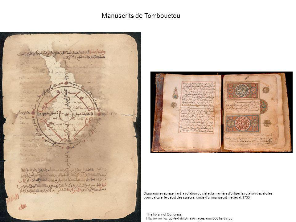 The library of Congress. http://www.loc.gov/exhibits/mali/images/amm0001rs-th.jpg Diagramme représentant la rotation du ciel et la manière dutiliser l
