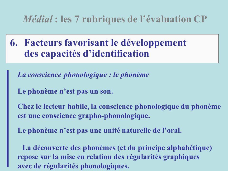 6.Facteurs favorisant le développement des capacités didentification Médial : les 7 rubriques de lévaluation CP La conscience phonologique : le phonèm