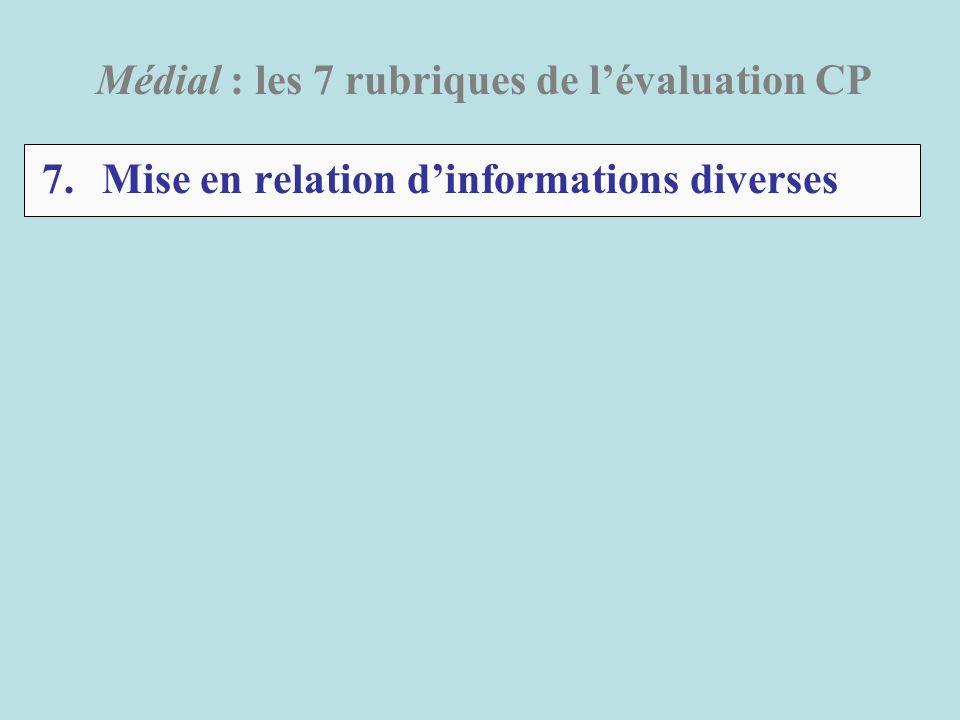 7.Mise en relation dinformations diverses Médial : les 7 rubriques de lévaluation CP