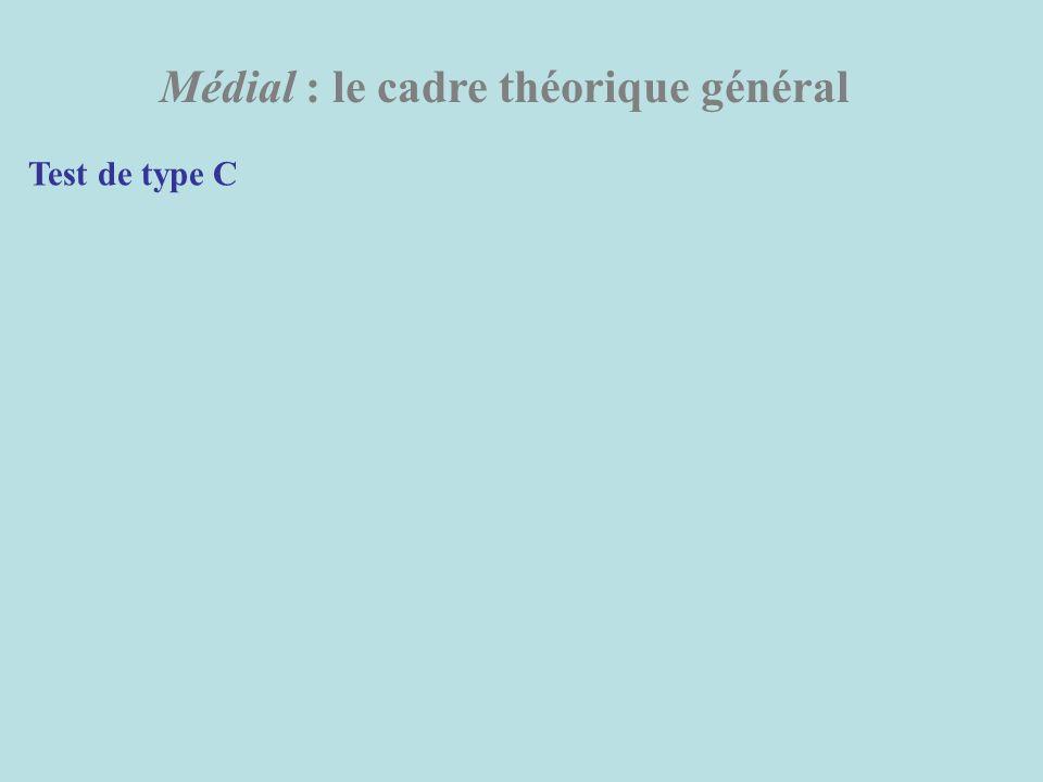 Médial : le cadre théorique général Test de type C