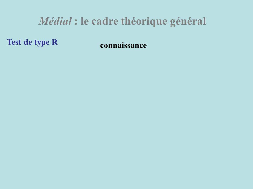 Médial : le cadre théorique général Test de type R connaissance